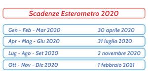 esterometro2020